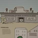 Das Entenhausener Gefängnis